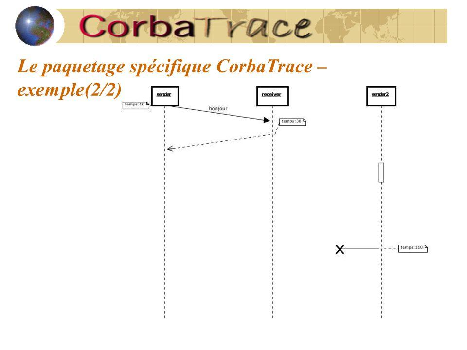 Le paquetage spécifique CorbaTrace – exemple(2/2)