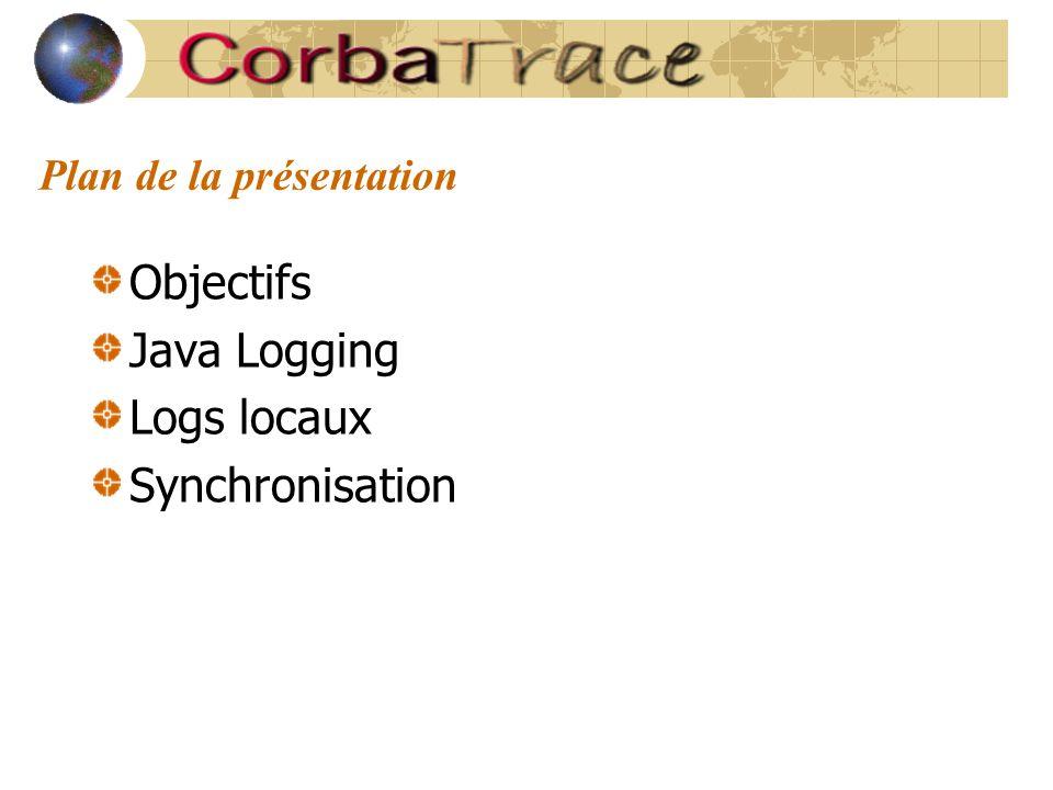 Plan de la présentation Objectifs Java Logging Logs locaux Synchronisation