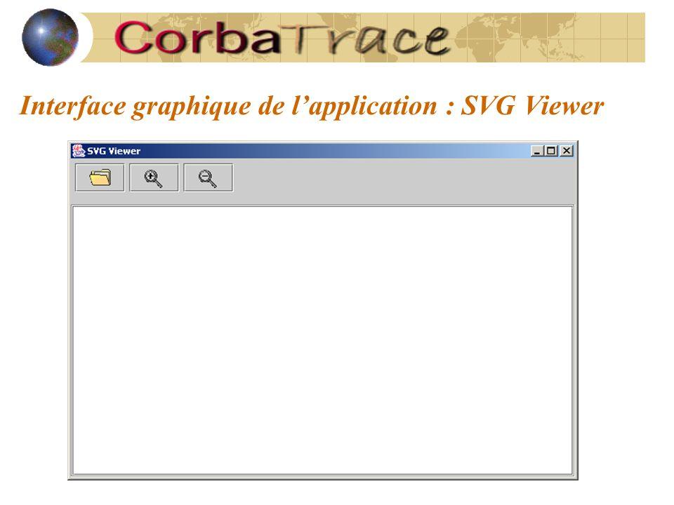 Interface graphique de l'application : SVG Viewer