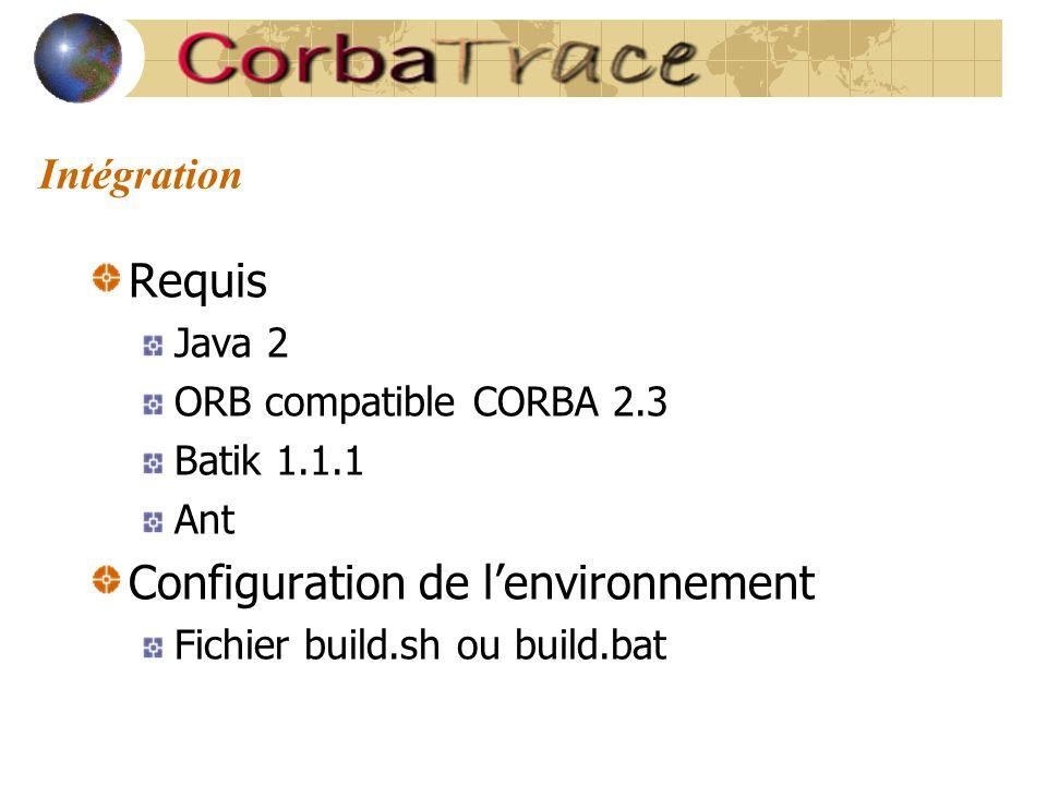Intégration Requis Java 2 ORB compatible CORBA 2.3 Batik 1.1.1 Ant Configuration de l'environnement Fichier build.sh ou build.bat
