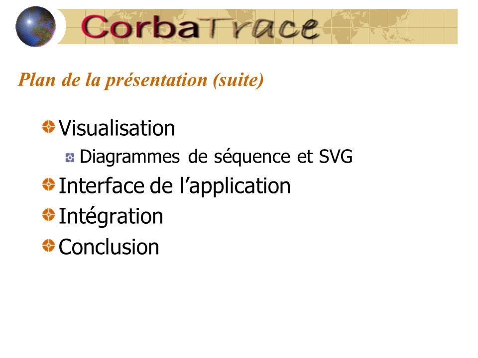 Plan de la présentation (suite) Visualisation Diagrammes de séquence et SVG Interface de l'application Intégration Conclusion