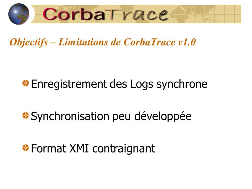 Objectifs – Limitations de CorbaTrace v1.0 Enregistrement des Logs synchrone Synchronisation peu développée Format XMI contraignant