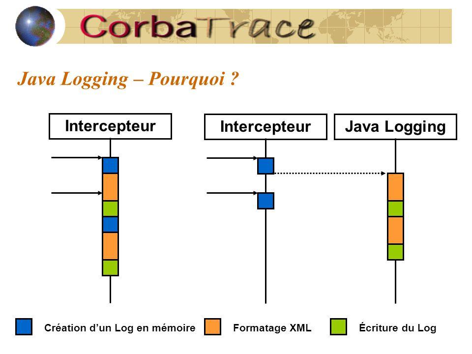 Java Logging – Pourquoi ? Intercepteur Java Logging Création d'un Log en mémoireFormatage XMLÉcriture du Log