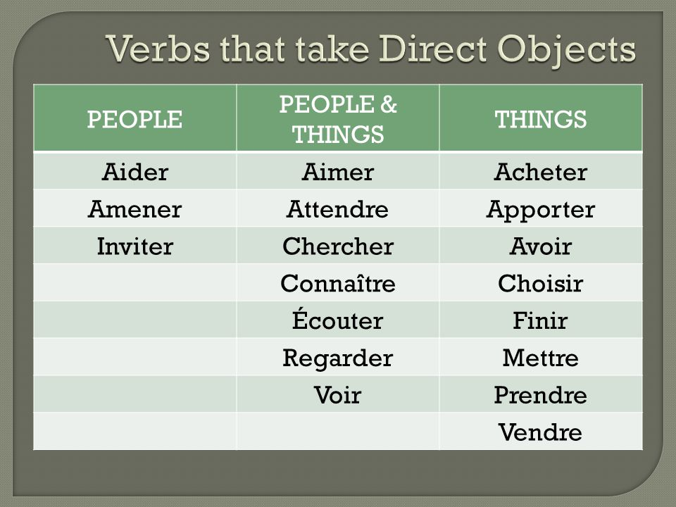  PRESENT – before the verb Je le connais.  AFFIRMATIVE COMMANDS - after the verb Oui, invite - la  NEGATIVE COMMANDS – before the verb Non, ne l'in