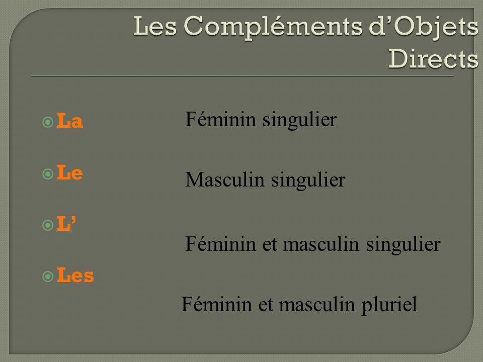  La  Le  L'  Les Féminin singulier Masculin singulier Féminin et masculin singulier Féminin et masculin pluriel