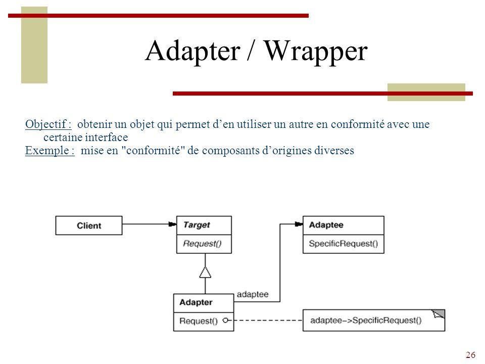 26 Adapter / Wrapper Objectif : obtenir un objet qui permet d'en utiliser un autre en conformité avec une certaine interface Exemple : mise en conformité de composants d'origines diverses