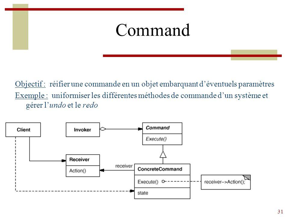31 Command Objectif : réifier une commande en un objet embarquant d'éventuels paramètres Exemple : uniformiser les différentes méthodes de commande d'un système et gérer l'undo et le redo