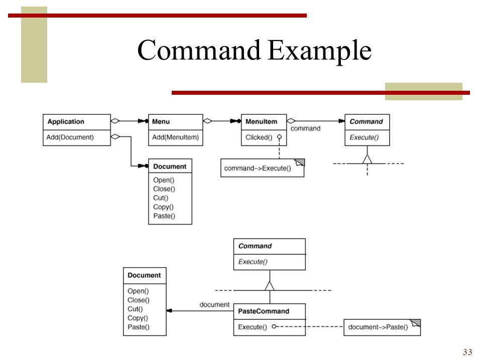 33 Command Example