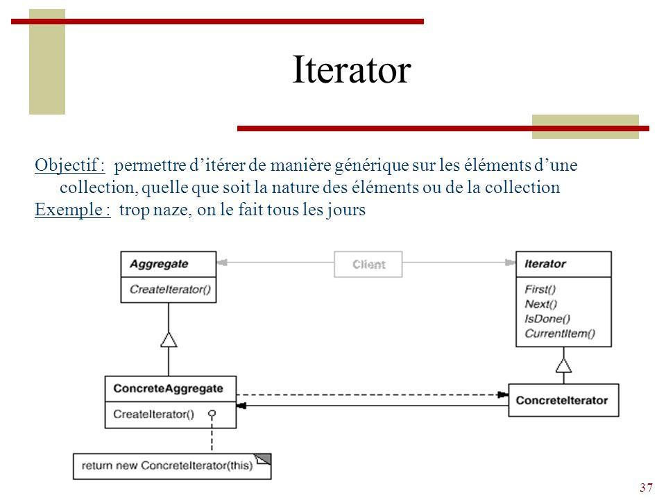 37 Iterator Objectif : permettre d'itérer de manière générique sur les éléments d'une collection, quelle que soit la nature des éléments ou de la collection Exemple : trop naze, on le fait tous les jours