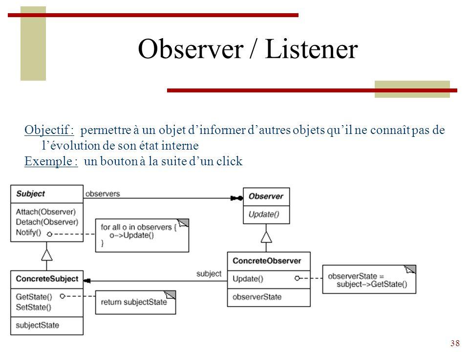 38 Observer / Listener Objectif : permettre à un objet d'informer d'autres objets qu'il ne connaît pas de l'évolution de son état interne Exemple : un bouton à la suite d'un click