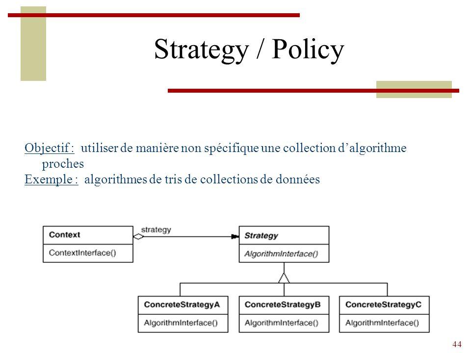 44 Strategy / Policy Objectif : utiliser de manière non spécifique une collection d'algorithme proches Exemple : algorithmes de tris de collections de données
