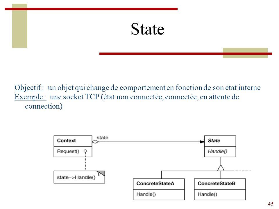 45 State Objectif : un objet qui change de comportement en fonction de son état interne Exemple : une socket TCP (état non connectée, connectée, en attente de connection)