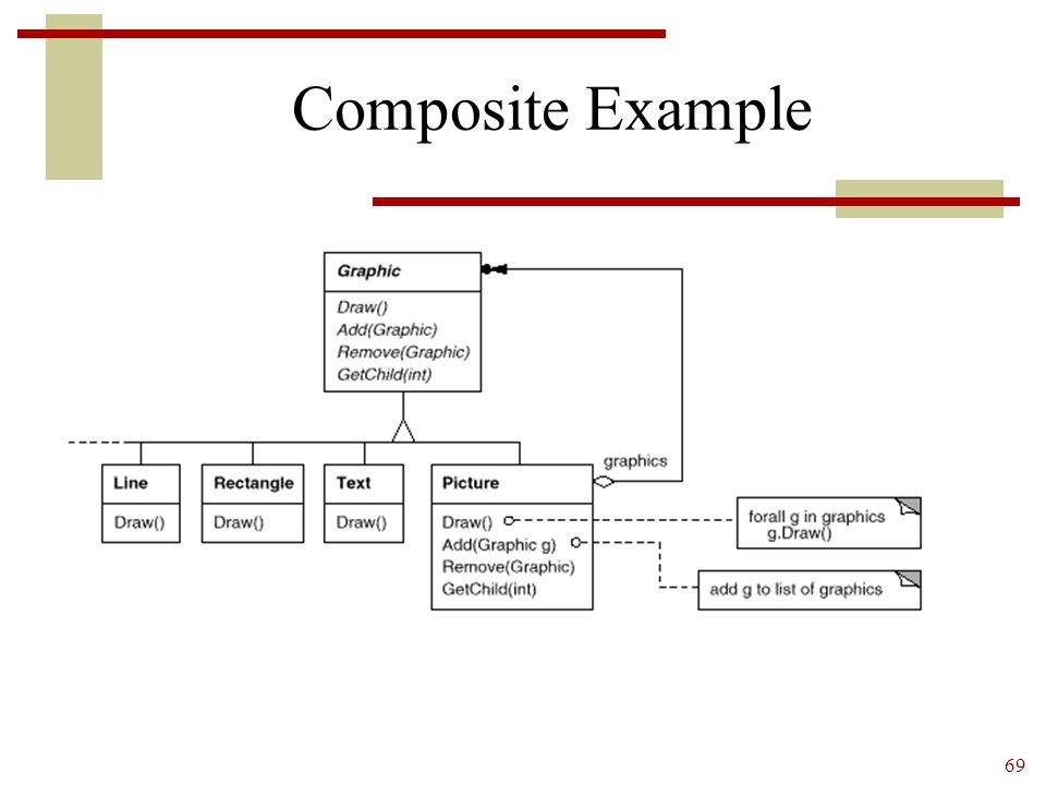 69 Composite Example