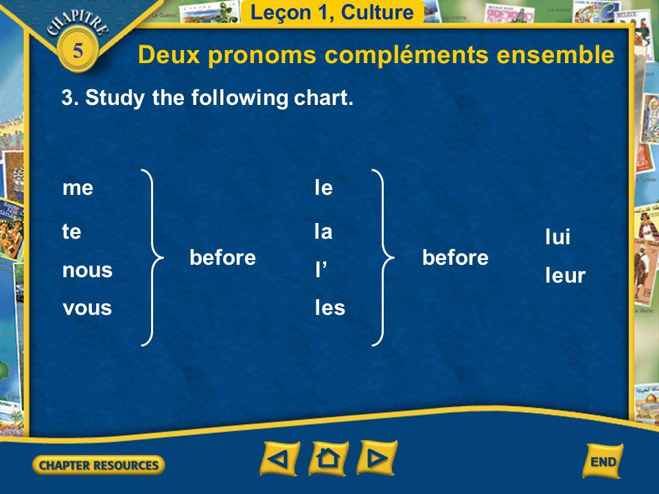 5 2. However, for the third person pronouns, it is the reverse: the direct object pronouns le, la, les always precede the indirect object pronouns lui