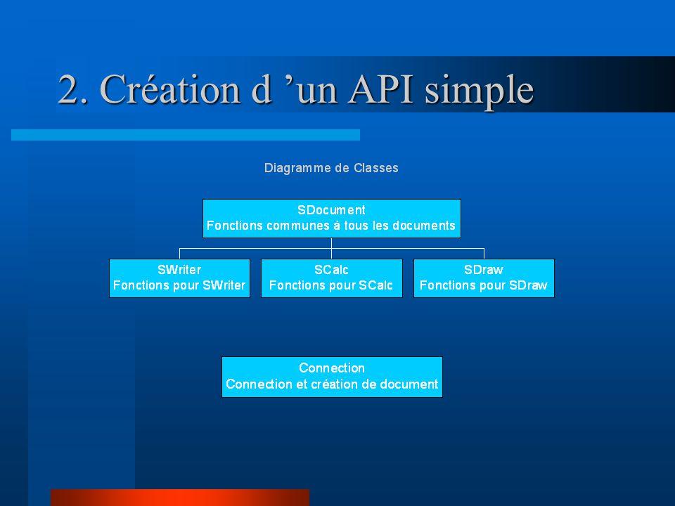 2. Création d 'un API simple