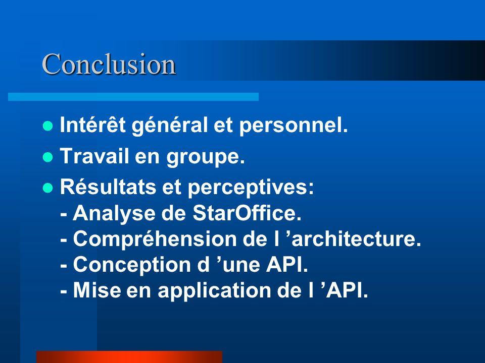Conclusion Intérêt général et personnel. Travail en groupe.