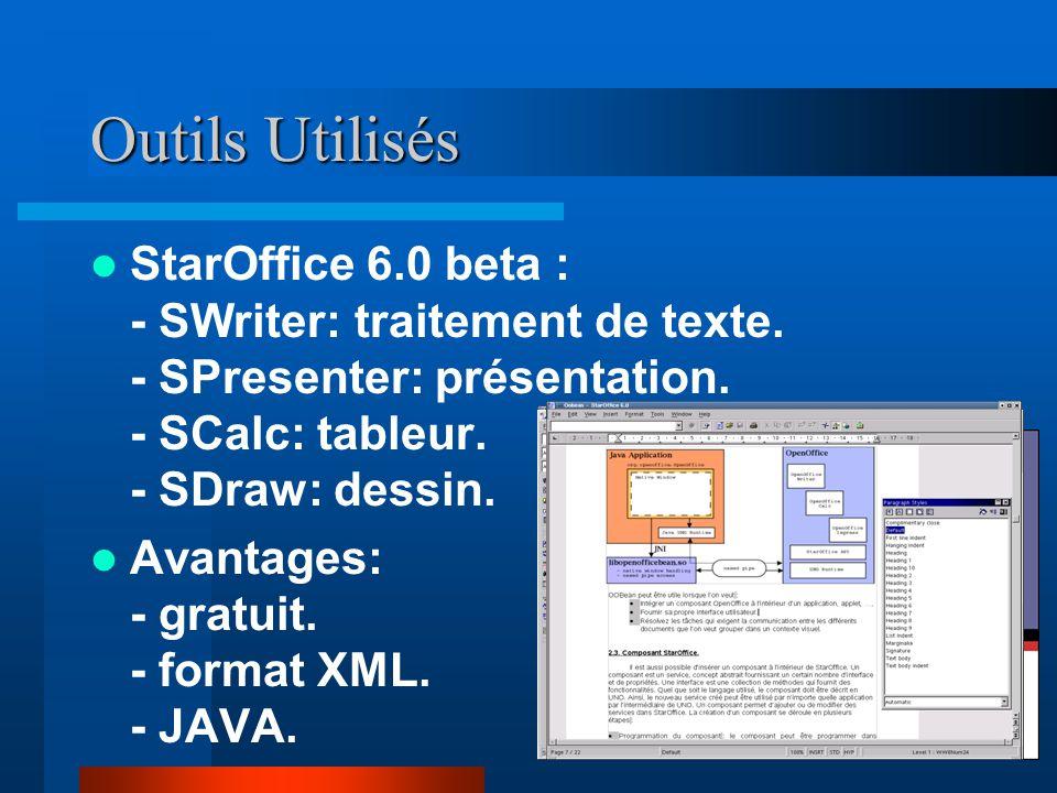 Outils Utilisés StarOffice 6.0 beta : - SWriter: traitement de texte.