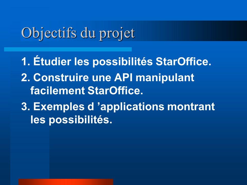 Objectifs du projet 1. Étudier les possibilités StarOffice.