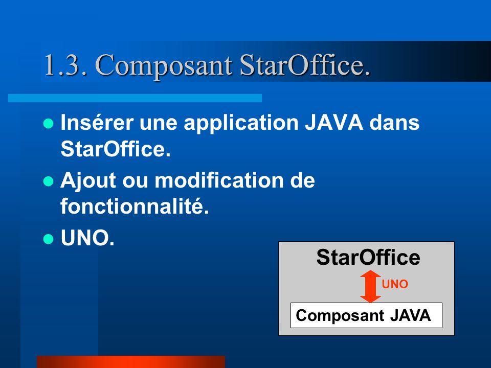 StarOffice 1.3. Composant StarOffice. Insérer une application JAVA dans StarOffice.