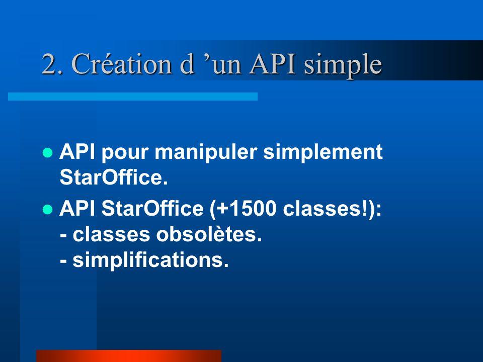 2. Création d 'un API simple API pour manipuler simplement StarOffice.