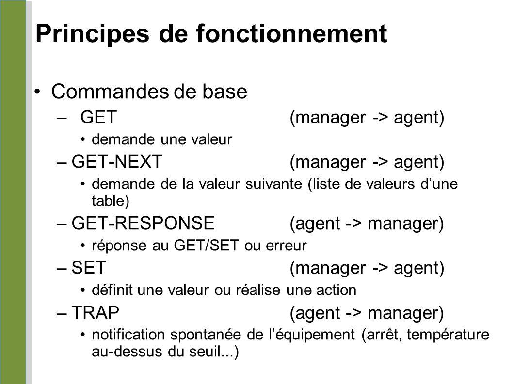 Principes de fonctionnement Commandes de base –GET (manager -> agent) demande une valeur –GET-NEXT (manager -> agent) demande de la valeur suivante (l