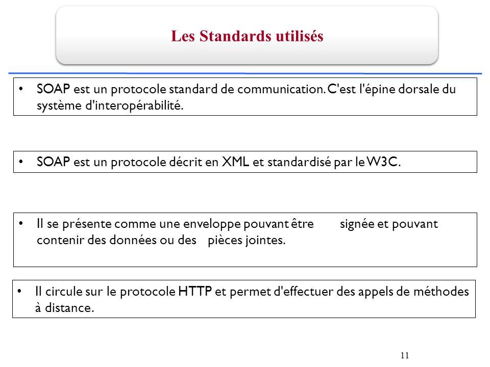 11 SOAP est un protocole standard de communication.