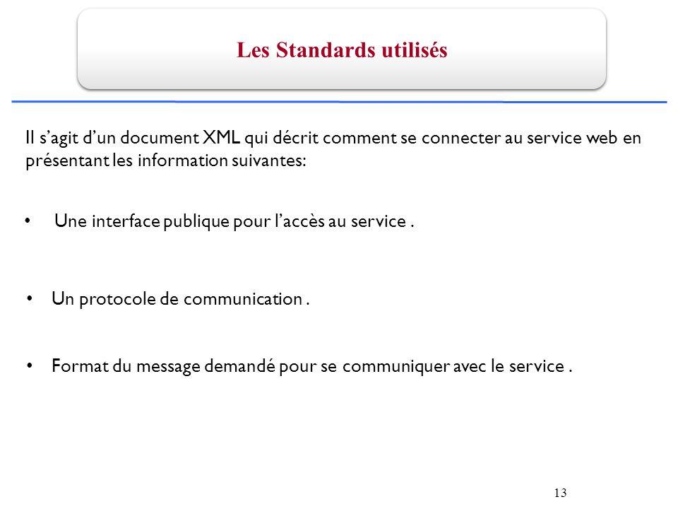 13 Il s'agit d'un document XML qui décrit comment se connecter au service web en présentant les information suivantes: Une interface publique pour l'accès au service.