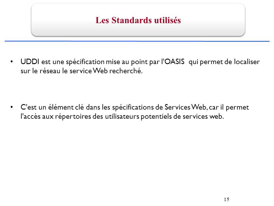 15 UDDI est une spécification mise au point par l OASIS qui permet de localiser sur le réseau le service Web recherché.
