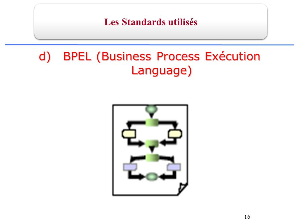 16 d)BPEL (Business Process Exécution Language) Les Standards utilisés