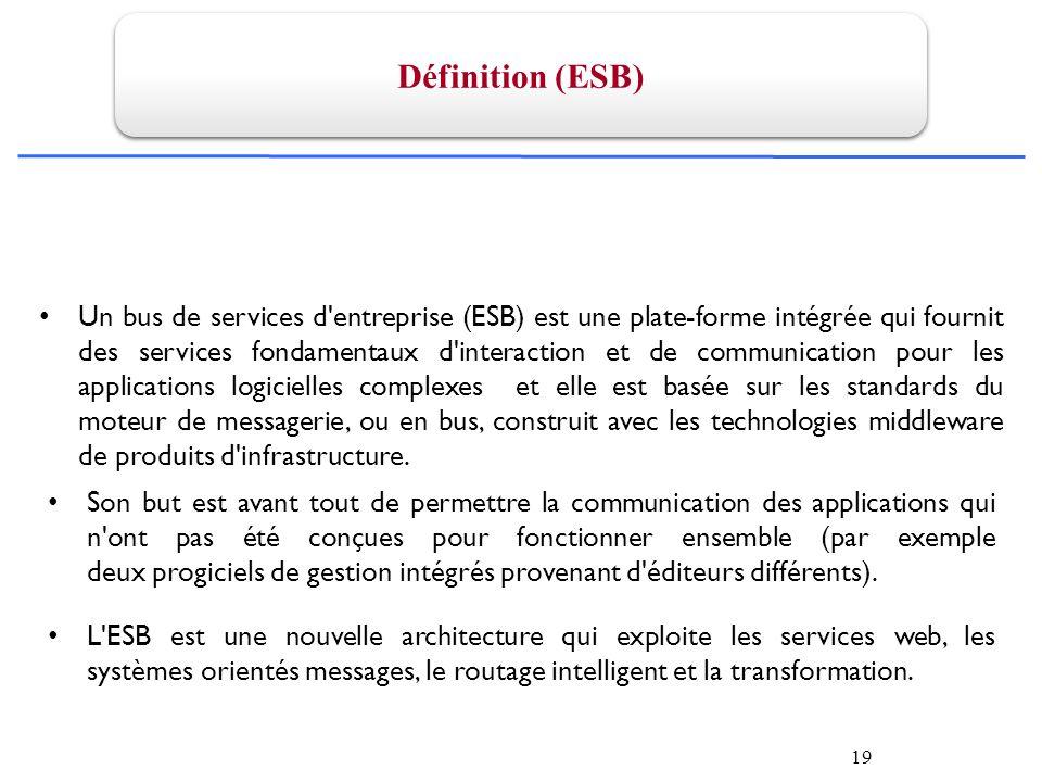 19 Un bus de services d entreprise (ESB) est une plate-forme intégrée qui fournit des services fondamentaux d interaction et de communication pour les applications logicielles complexes et elle est basée sur les standards du moteur de messagerie, ou en bus, construit avec les technologies middleware de produits d infrastructure.