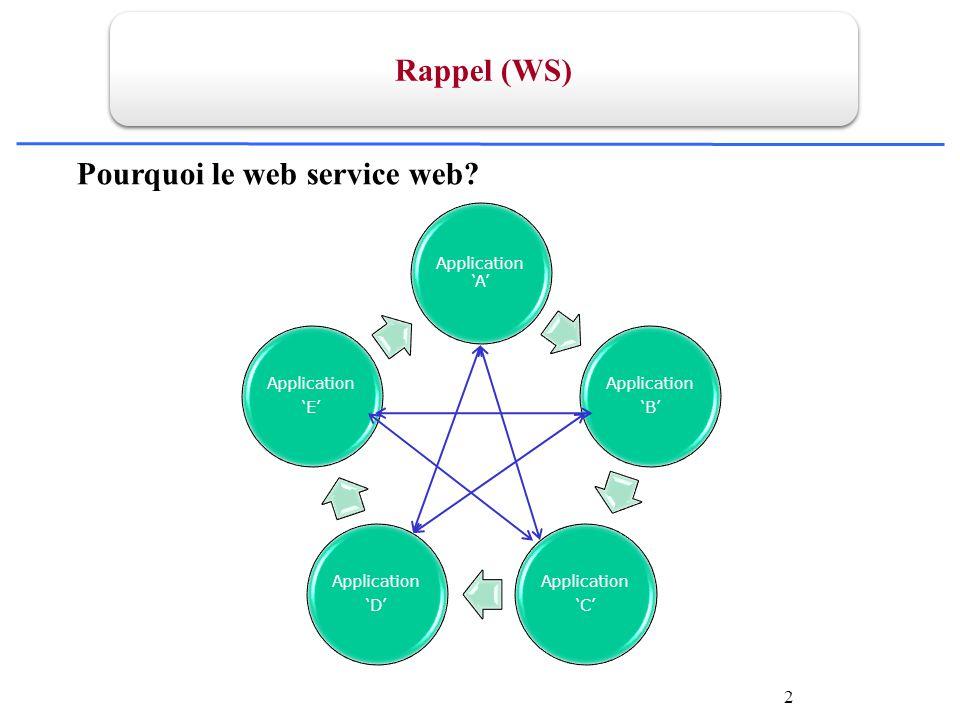 3 Qu'est que un web service .