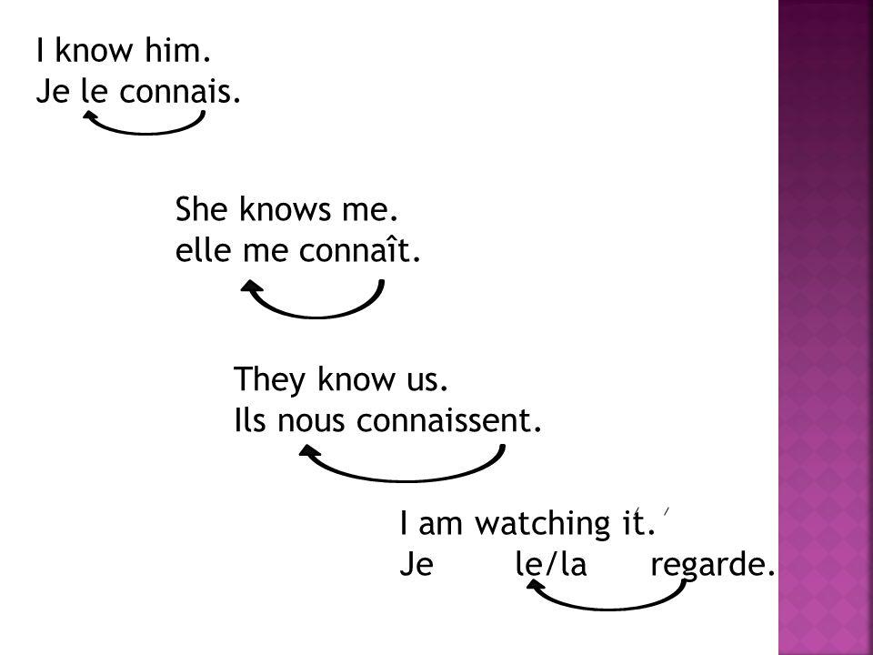 me/m - me te/t - you lui - him/her nous - us vous - you leur - them