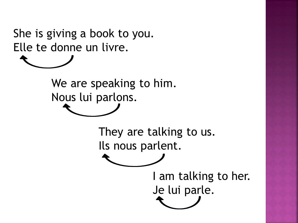 She is giving a book to you. Elle te donne un livre. We are speaking to him. Nous lui parlons. They are talking to us. Ils nous parlent. I am talking