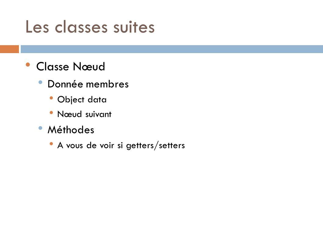 Les classes suites Classe Nœud Donnée membres Object data Nœud suivant Méthodes A vous de voir si getters/setters