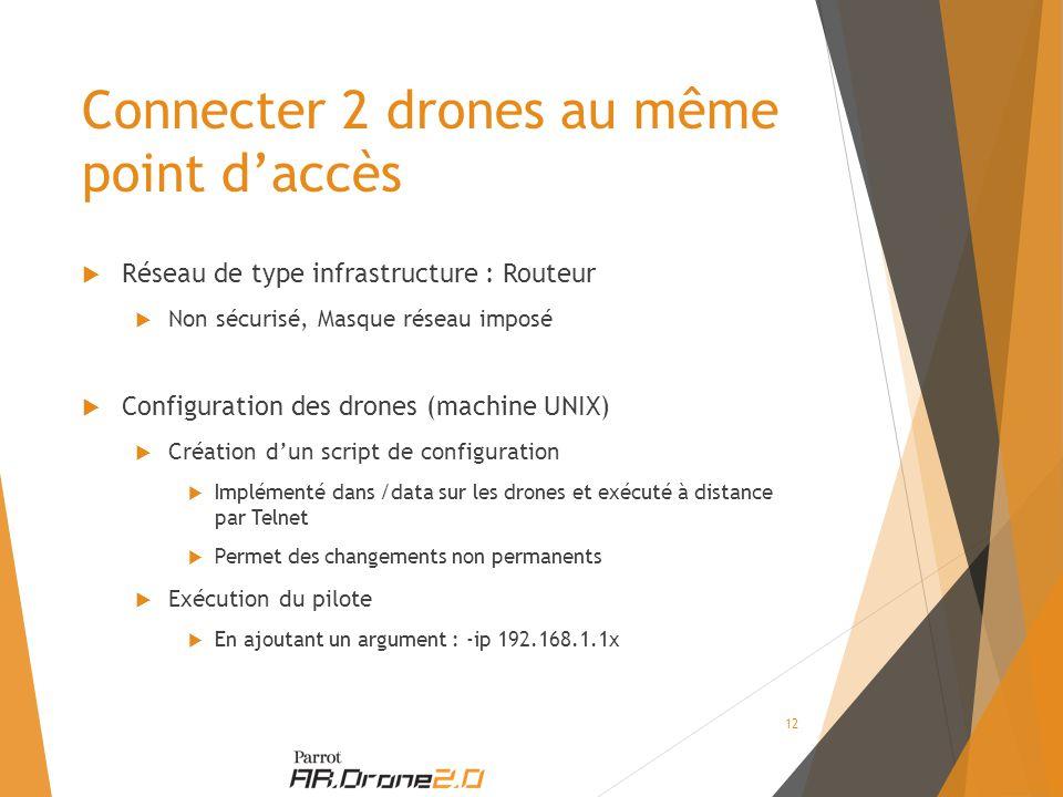 Connecter 2 drones au même point d'accès  Réseau de type infrastructure : Routeur  Non sécurisé, Masque réseau imposé  Configuration des drones (machine UNIX)  Création d'un script de configuration  Implémenté dans /data sur les drones et exécuté à distance par Telnet  Permet des changements non permanents  Exécution du pilote  En ajoutant un argument : -ip 192.168.1.1x 12