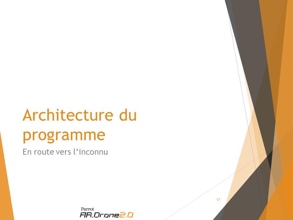 Architecture du programme En route vers l'inconnu 17