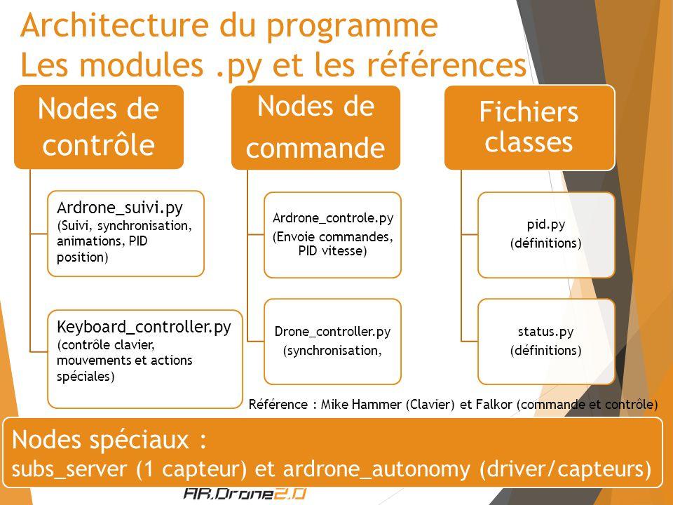 Architecture du programme Les modules.py et les références Nodes de commande Ardrone_controle.py (Envoie commandes, PID vitesse) Drone_controller.py (synchronisation, Fichiers classes pid.py (définitions) status.py (définitions) Nodes de contrôle Ardrone_suivi.py (Suivi, synchronisation, animations, PID position) Keyboard_controller.py (contrôle clavier, mouvements et actions spéciales) Nodes spéciaux : subs_server (1 capteur) et ardrone_autonomy (driver/capteurs) Référence : Mike Hammer (Clavier) et Falkor (commande et contrôle) 19