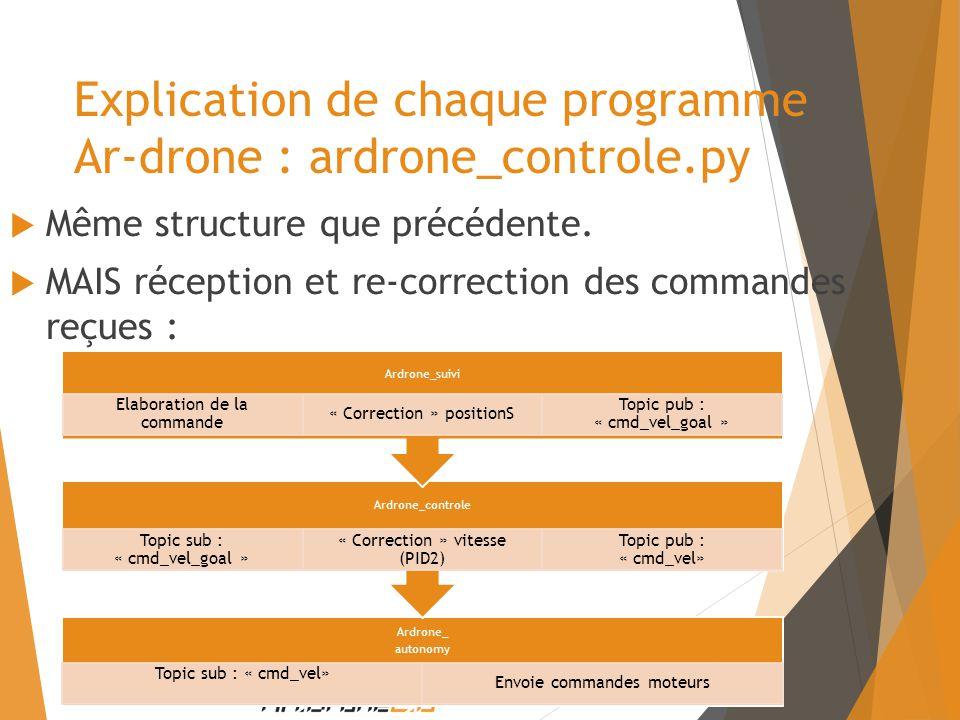Explication de chaque programme Ar-drone : ardrone_controle.py  Même structure que précédente.
