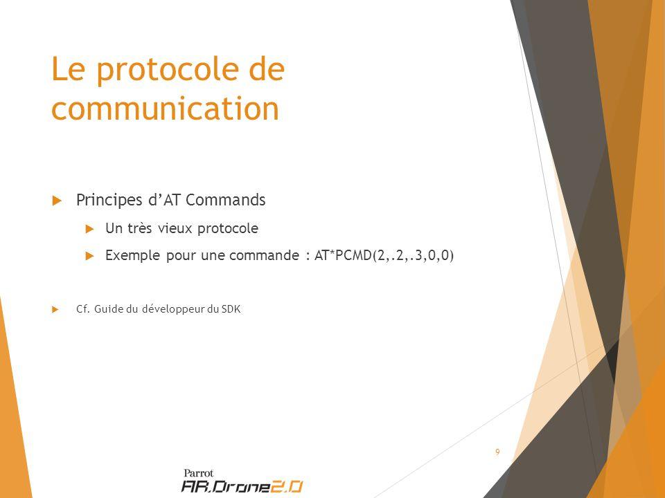 Le protocole de communication  Principes d'AT Commands  Un très vieux protocole  Exemple pour une commande : AT*PCMD(2,.2,.3,0,0)  Cf.