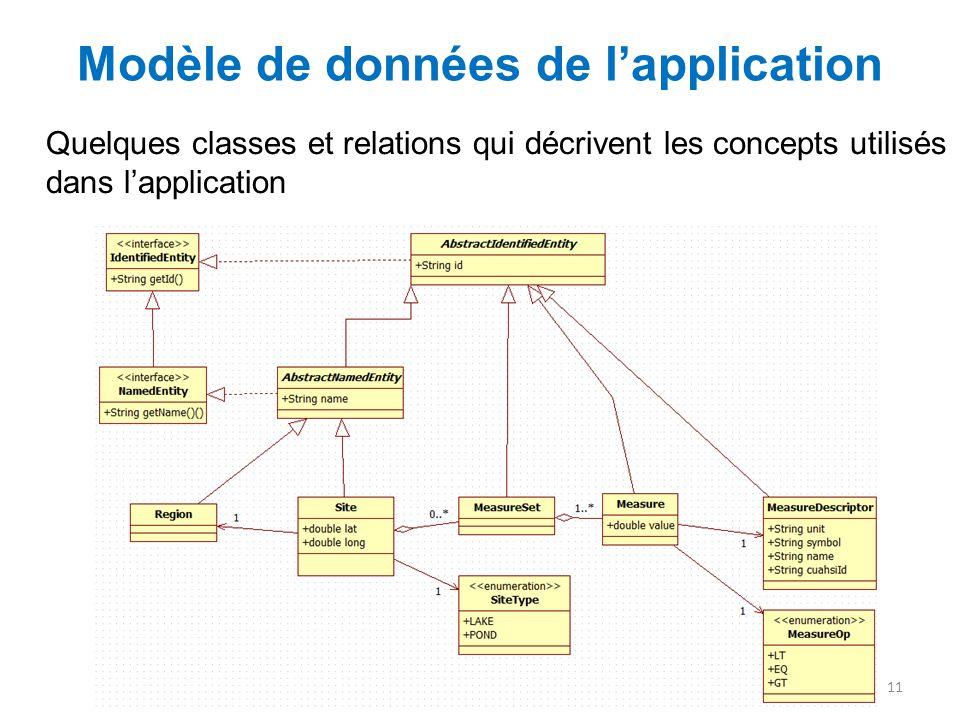 Modèle de données de l'application Quelques classes et relations qui décrivent les concepts utilisés dans l'application 11