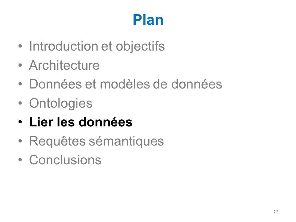Plan Introduction et objectifs Architecture Données et modèles de données Ontologies Lier les données Requêtes sémantiques Conclusions 22