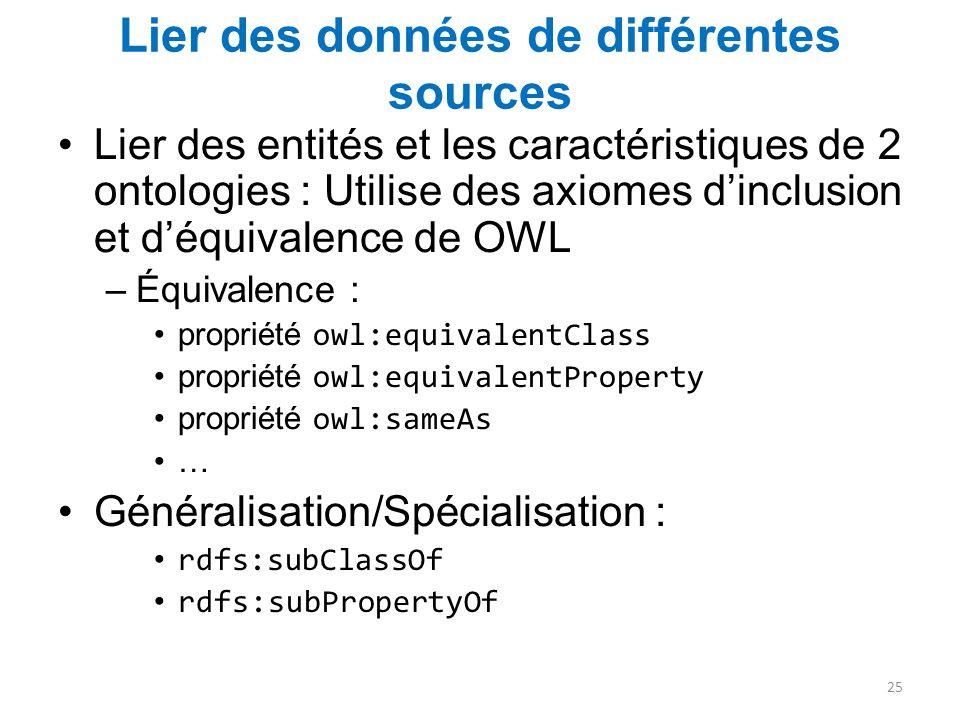 Lier des données de différentes sources Lier des entités et les caractéristiques de 2 ontologies : Utilise des axiomes d'inclusion et d'équivalence de