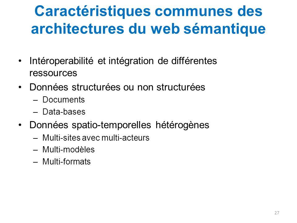 Caractéristiques communes des architectures du web sémantique Intéroperabilité et intégration de différentes ressources Données structurées ou non str