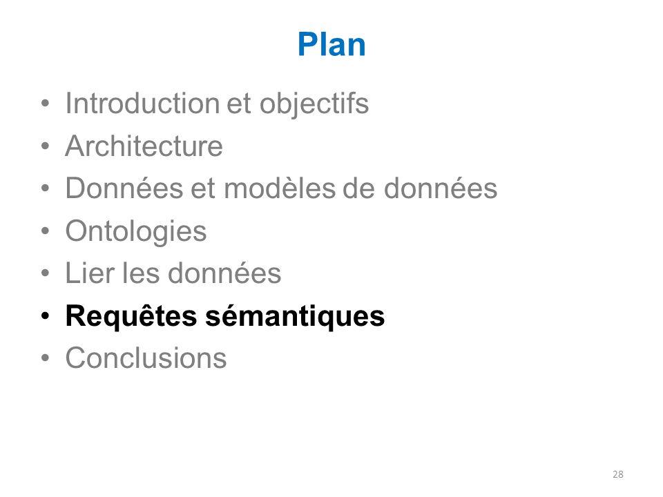 Plan Introduction et objectifs Architecture Données et modèles de données Ontologies Lier les données Requêtes sémantiques Conclusions 28