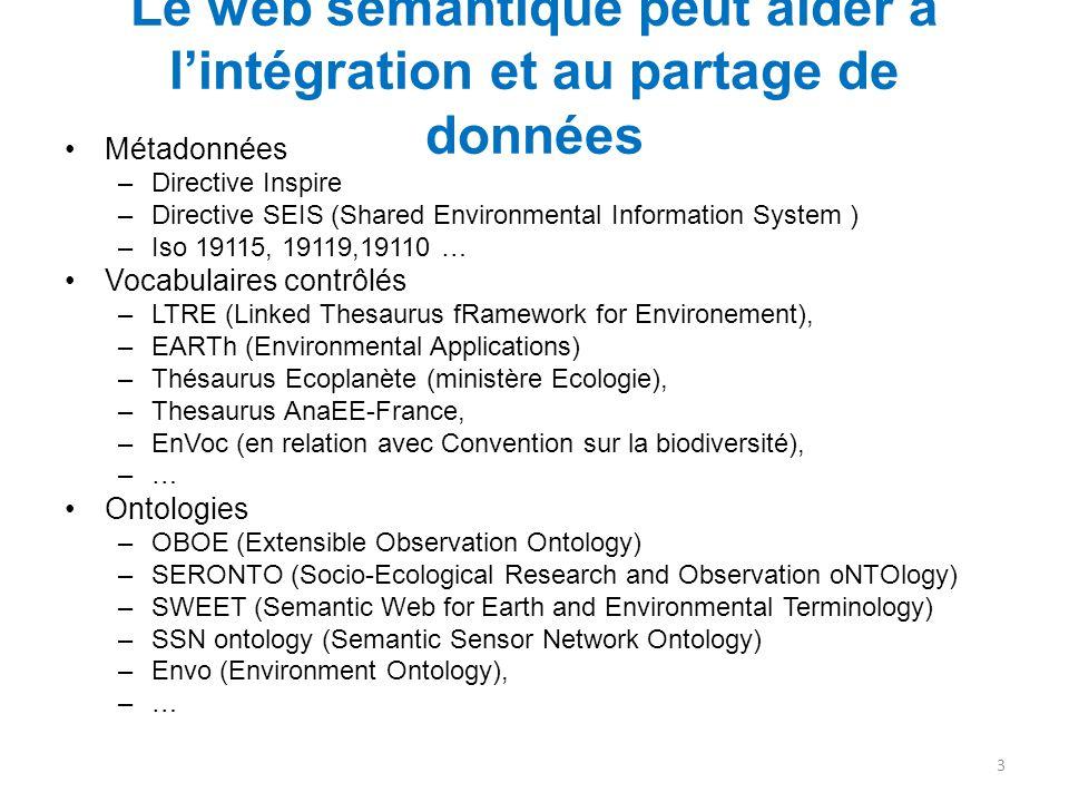 Le web sémantique peut aider à l'intégration et au partage de données Métadonnées –Directive Inspire –Directive SEIS (Shared Environmental Information