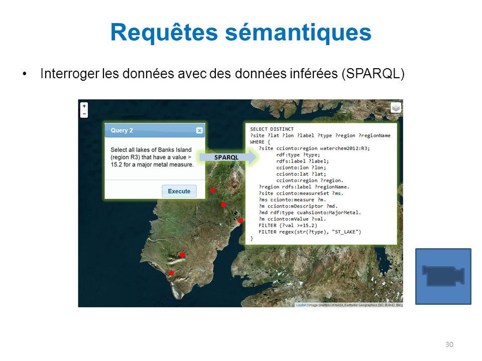 Requêtes sémantiques 30 Interroger les données avec des données inférées (SPARQL)