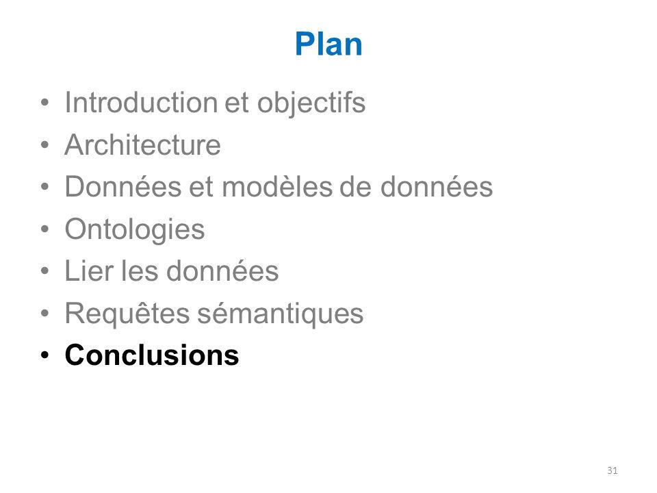 Plan Introduction et objectifs Architecture Données et modèles de données Ontologies Lier les données Requêtes sémantiques Conclusions 31