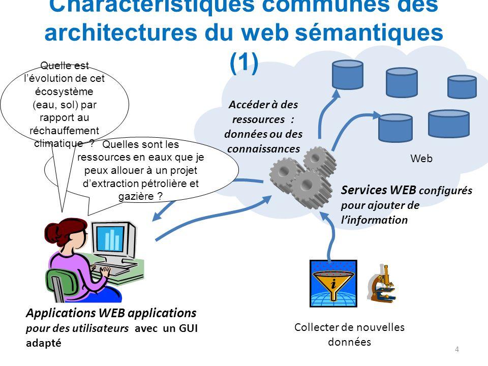 Charactéristiques communes des architectures du web sémantiques (1) Collecter de nouvelles données 4 Web Applications WEB applications pour des utilis