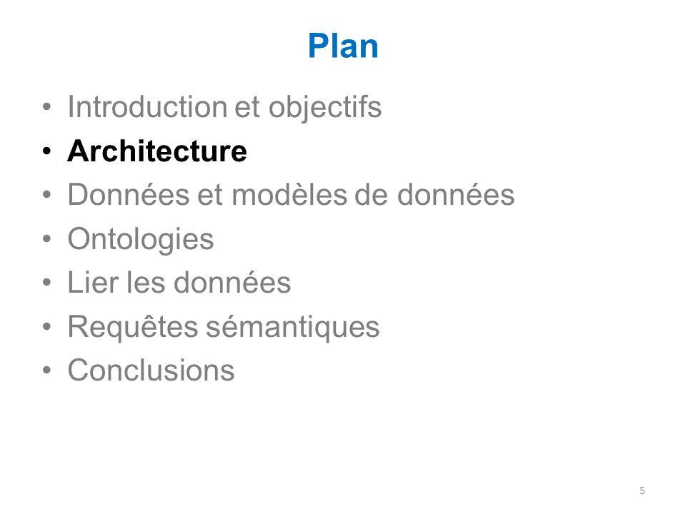 Plan Introduction et objectifs Architecture Données et modèles de données Ontologies Lier les données Requêtes sémantiques Conclusions 5