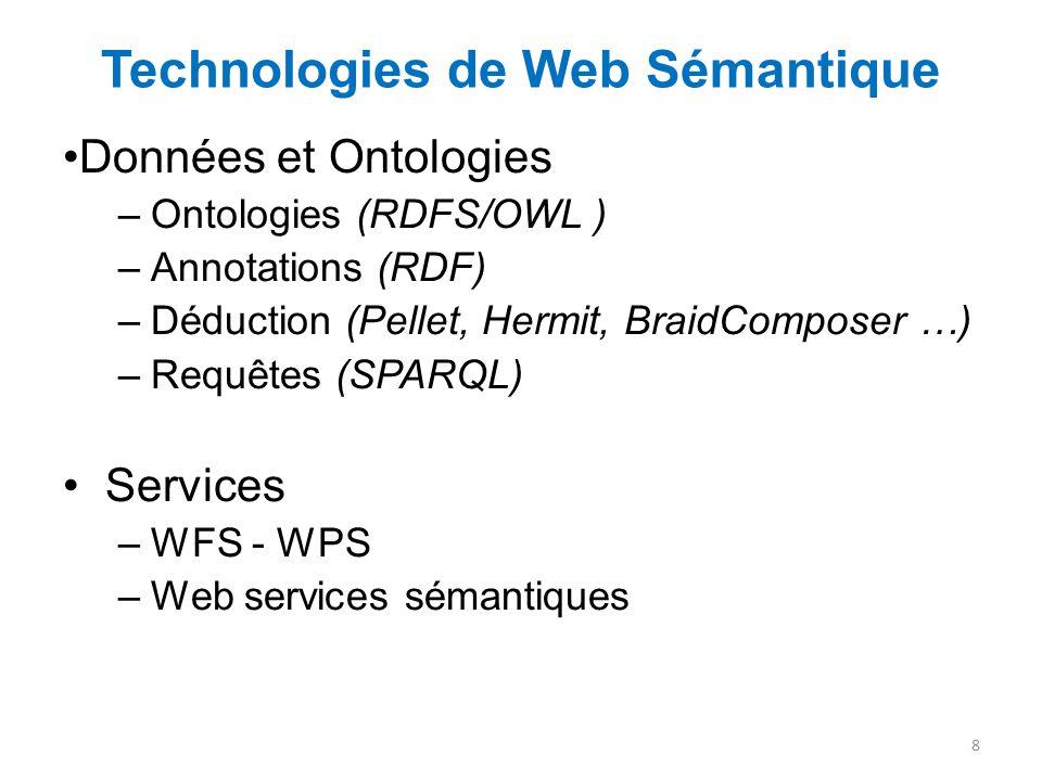 Technologies de Web Sémantique Données et Ontologies –Ontologies (RDFS/OWL ) –Annotations (RDF) –Déduction (Pellet, Hermit, BraidComposer …) –Requêtes